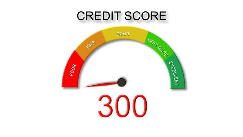 Credit score consequences