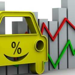 Average Car Loan Interest Rate by Credit Score